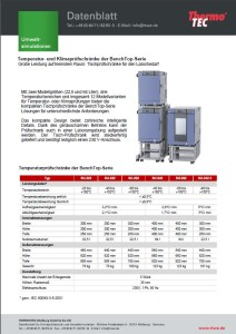 Button Datenblatt BenchTop